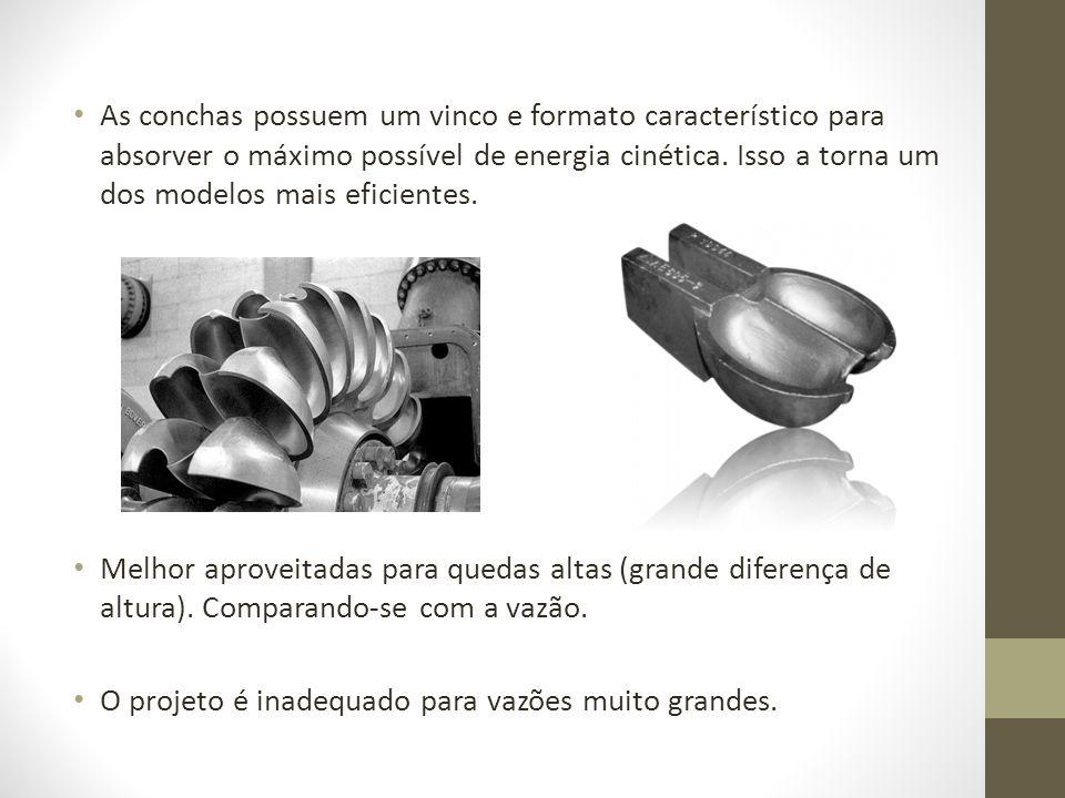 As conchas possuem um vinco e formato característico para absorver o máximo possível de energia cinética. Isso a torna um dos modelos mais eficientes.