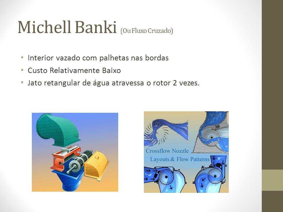 Michell Banki (Ou Fluxo Cruzado)