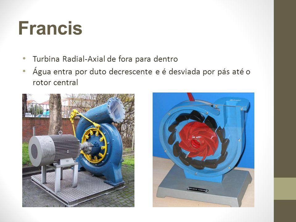 Francis Turbina Radial-Axial de fora para dentro