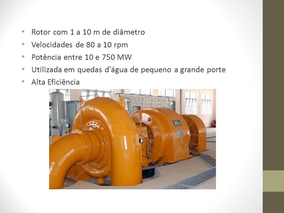 Rotor com 1 a 10 m de diâmetro