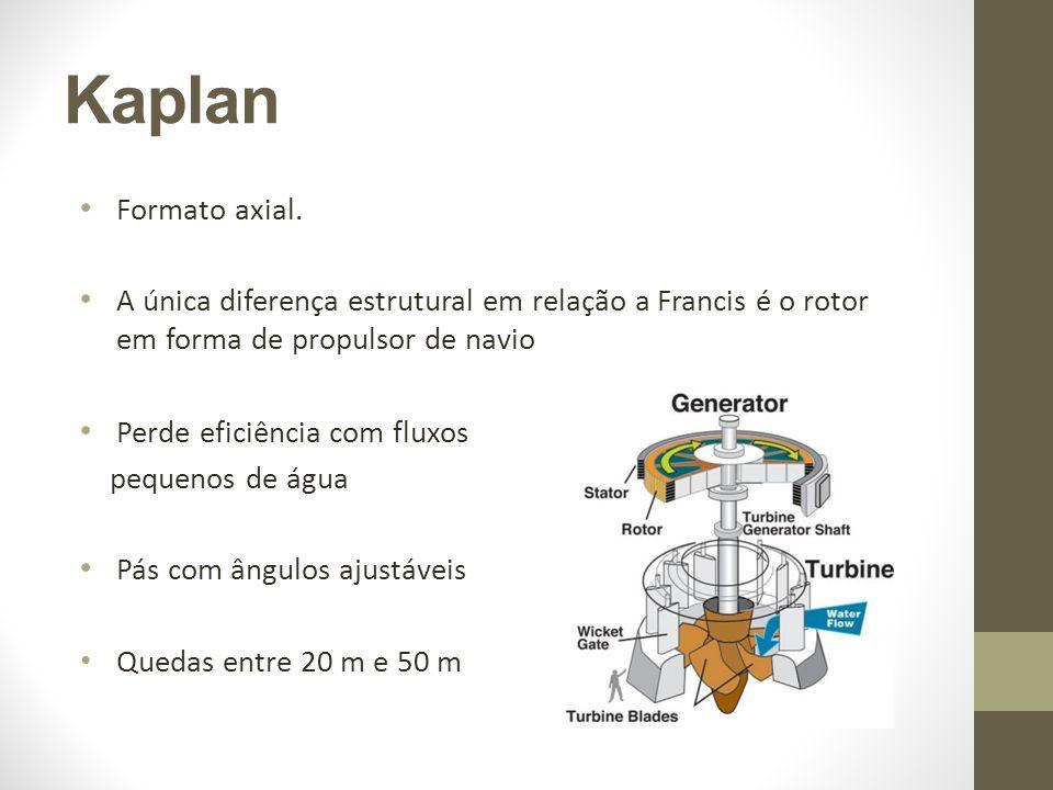 Kaplan Formato axial. A única diferença estrutural em relação a Francis é o rotor em forma de propulsor de navio.