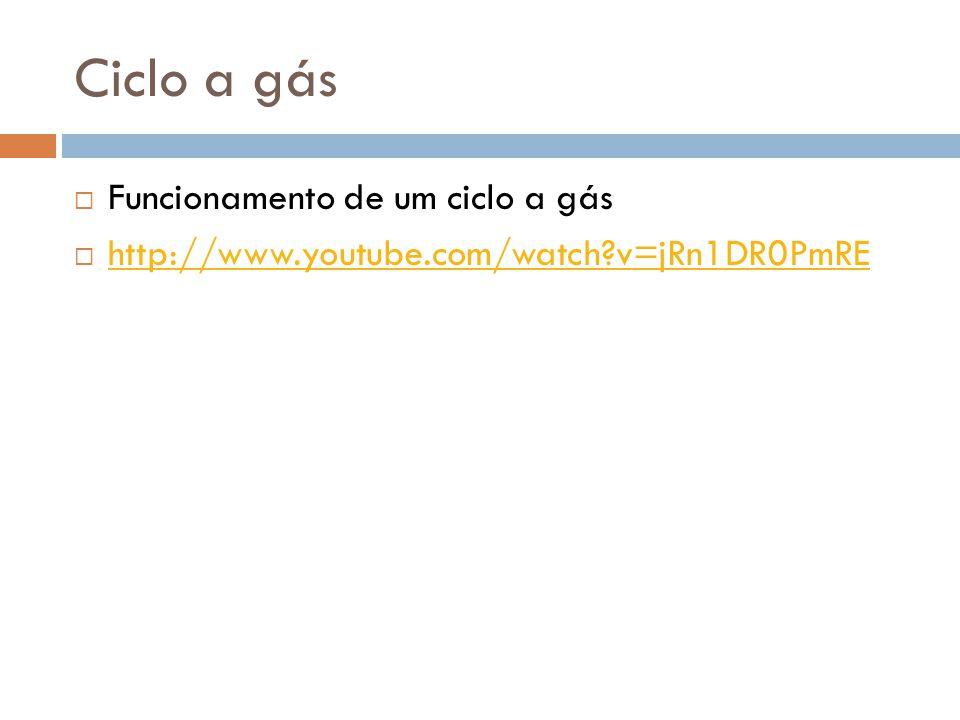 Ciclo a gás Funcionamento de um ciclo a gás