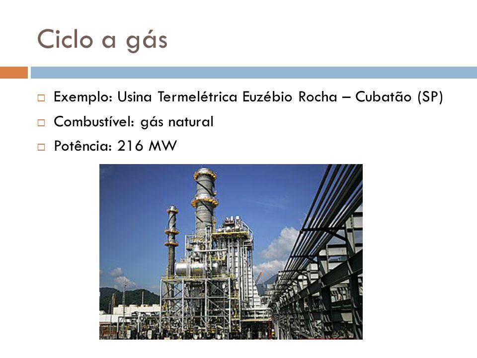 Ciclo a gás Exemplo: Usina Termelétrica Euzébio Rocha – Cubatão (SP)