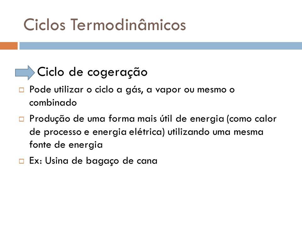 Ciclos Termodinâmicos