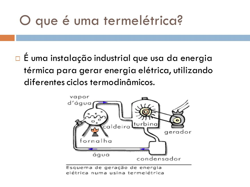 O que é uma termelétrica