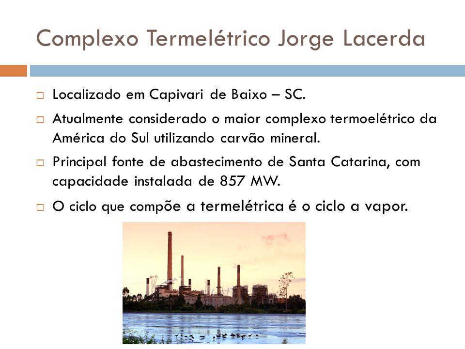 Complexo Termelétrico Jorge Lacerda