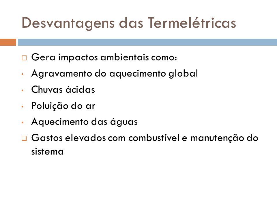 Desvantagens das Termelétricas