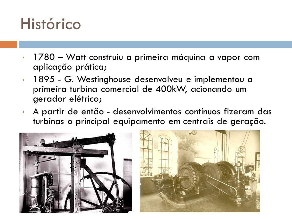 Histórico 1780 – Watt construiu a primeira máquina a vapor com aplicação prática;