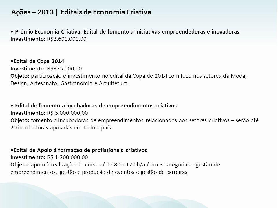 Ações – 2013 | Editais de Economia Criativa