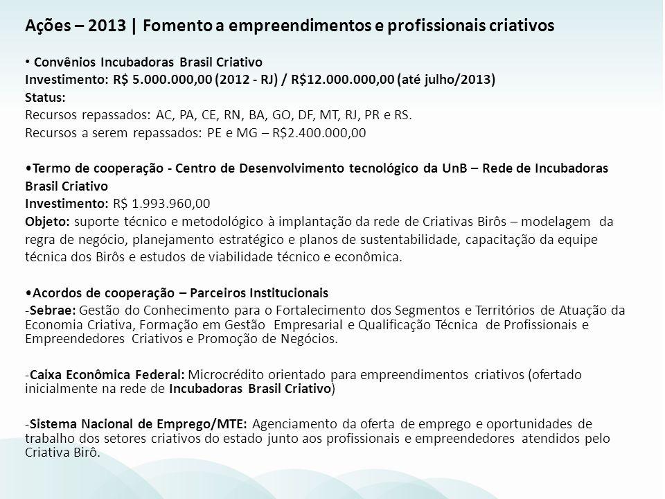 Ações – 2013 | Fomento a empreendimentos e profissionais criativos