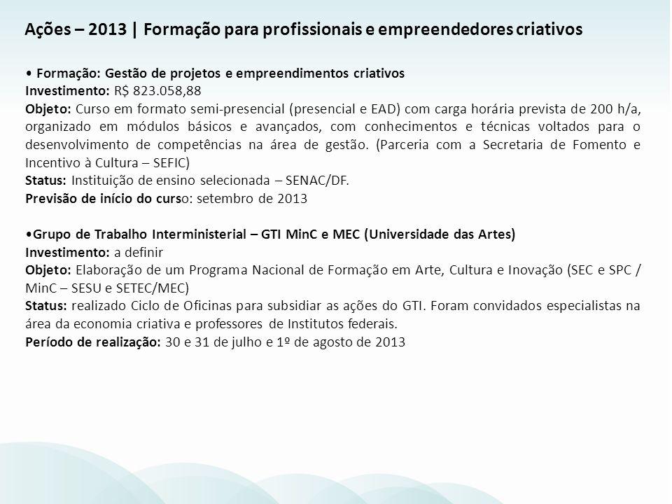 Ações – 2013 | Formação para profissionais e empreendedores criativos