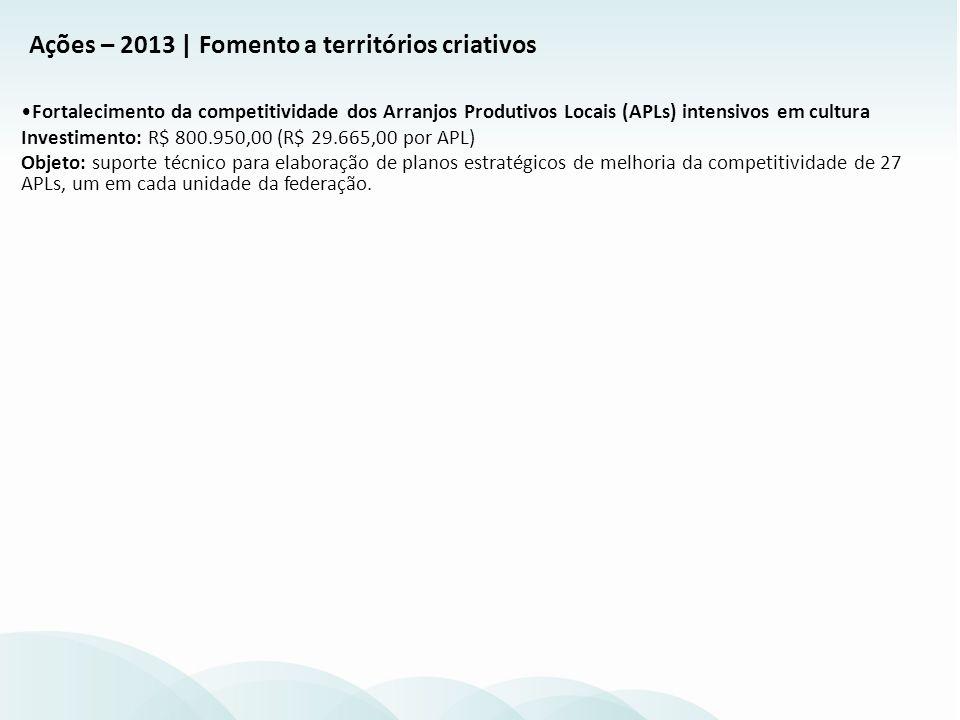 Ações – 2013 | Fomento a territórios criativos