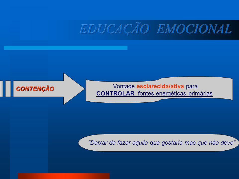 EDUCAÇÃO EMOCIONAL CONTENÇÃO Vontade esclarecida/ativa para