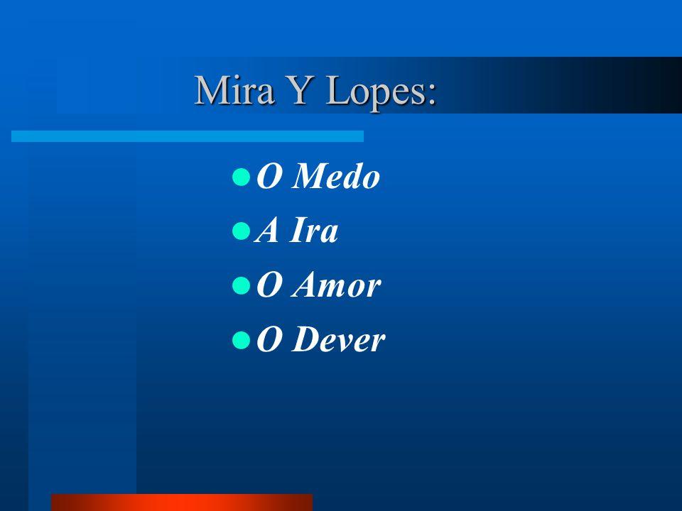 Mira Y Lopes: O Medo A Ira O Amor O Dever