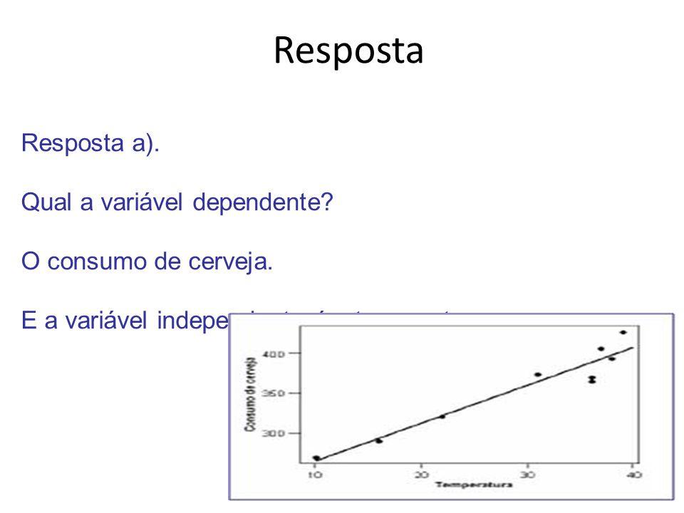 Resposta Resposta a). Qual a variável dependente