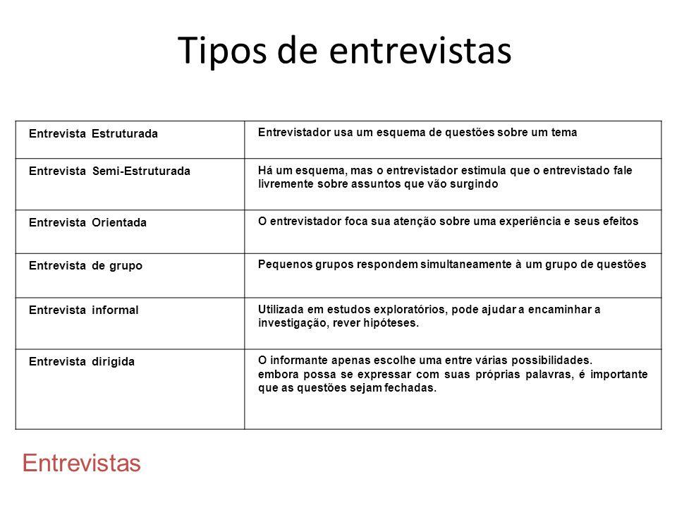 Tipos de entrevistas Entrevistas Entrevista Estruturada