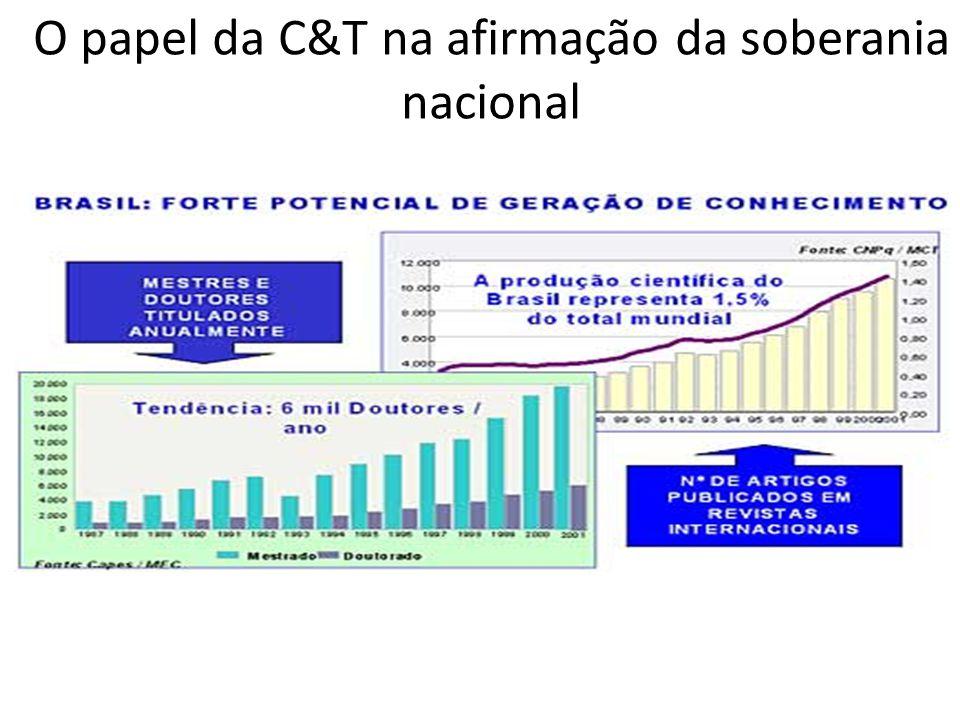 O papel da C&T na afirmação da soberania nacional