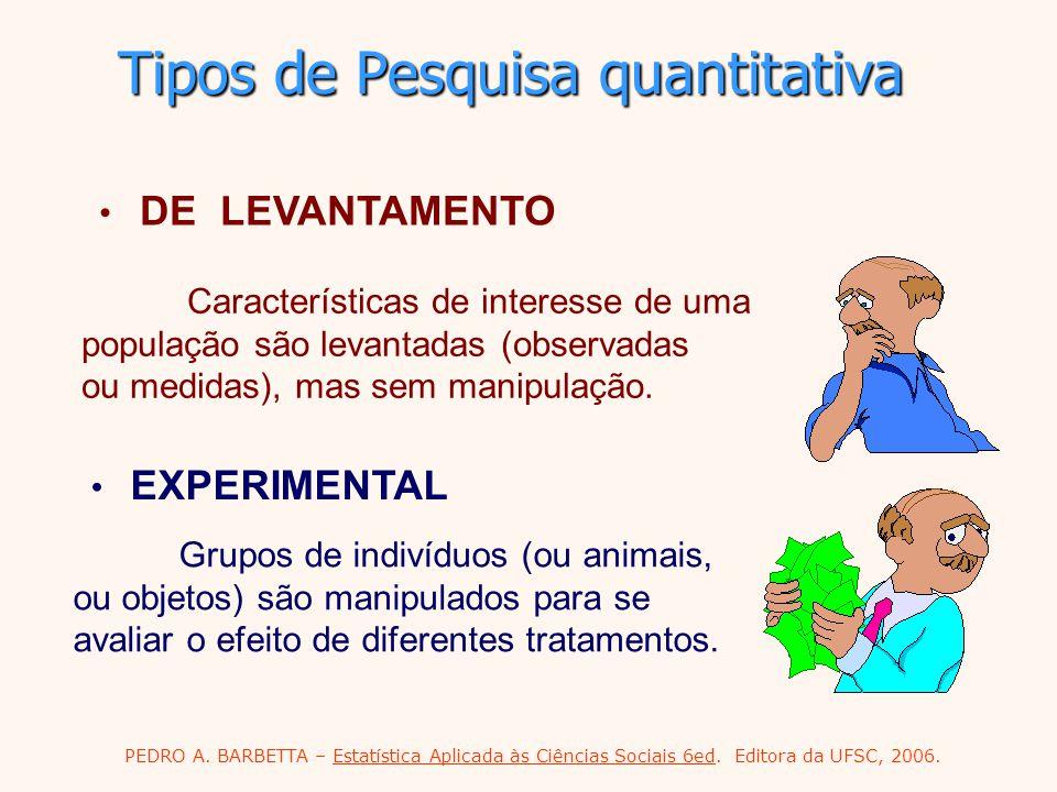 Tipos de Pesquisa quantitativa