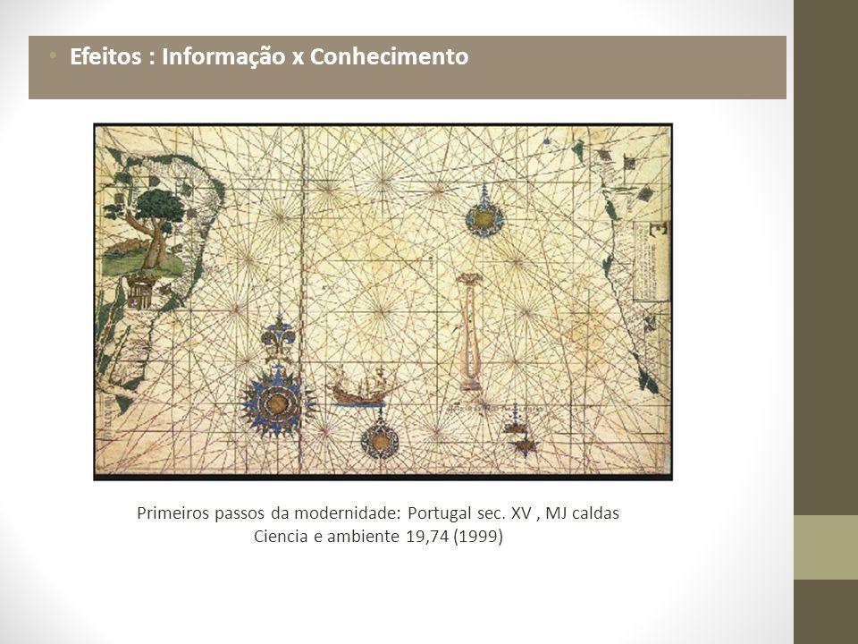 Primeiros passos da modernidade: Portugal sec. XV , MJ caldas