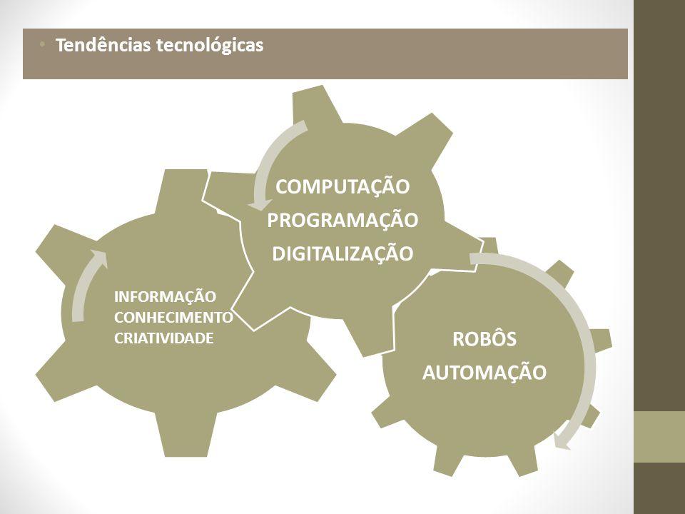 Tendências tecnológicas