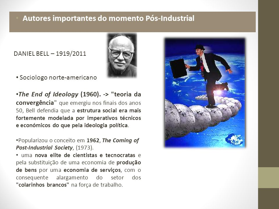 Autores importantes do momento Pós-Industrial