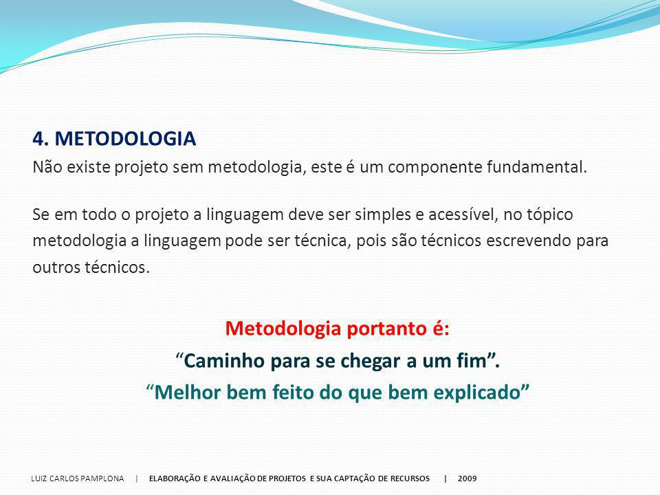 Metodologia portanto é: