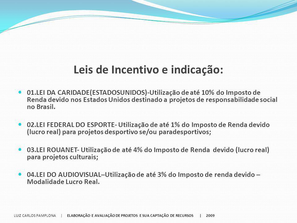 Leis de Incentivo e indicação: