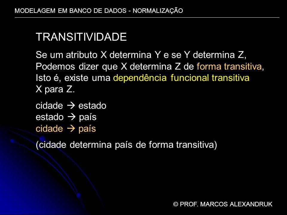 TRANSITIVIDADE Se um atributo X determina Y e se Y determina Z,
