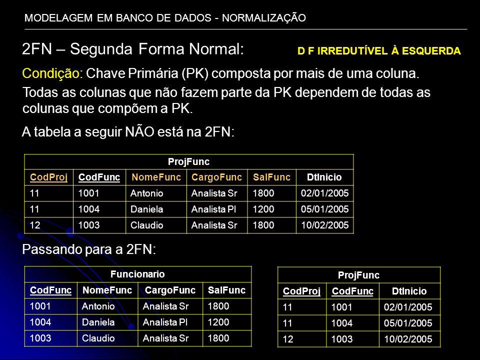 2FN – Segunda Forma Normal: