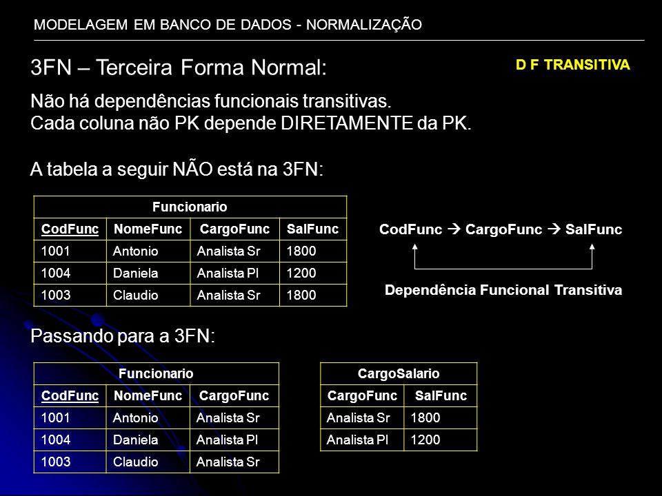 3FN – Terceira Forma Normal: