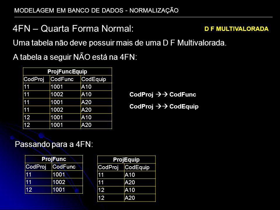 4FN – Quarta Forma Normal: