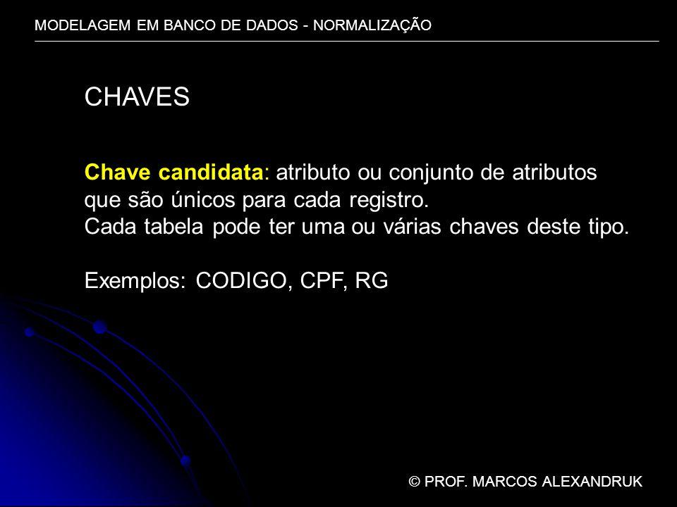 CHAVES Chave candidata: atributo ou conjunto de atributos