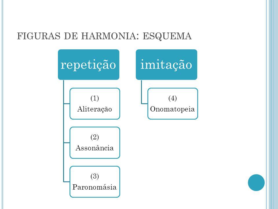 figuras de harmonia: esquema