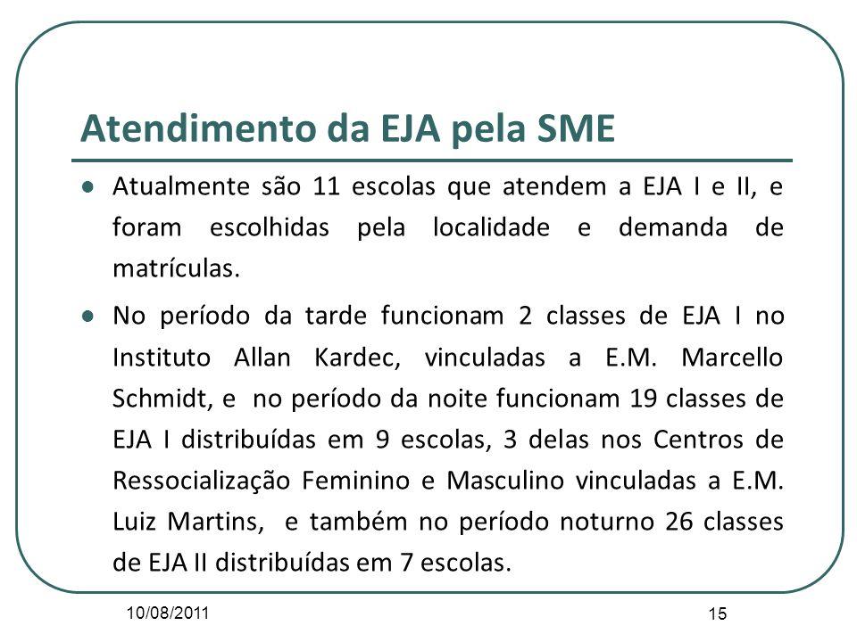 Atendimento da EJA pela SME