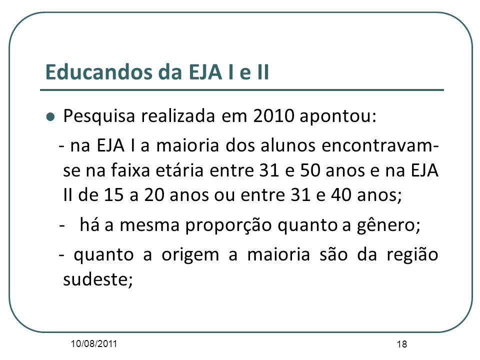 Educandos da EJA I e II Pesquisa realizada em 2010 apontou: