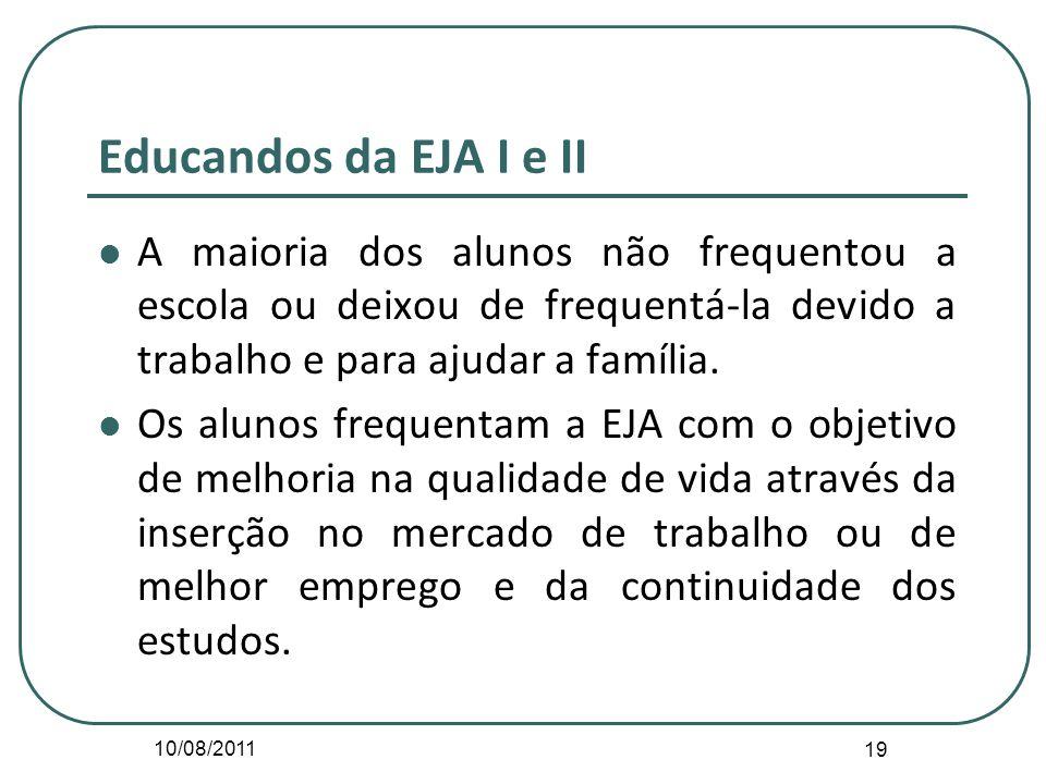 Educandos da EJA I e II A maioria dos alunos não frequentou a escola ou deixou de frequentá-la devido a trabalho e para ajudar a família.