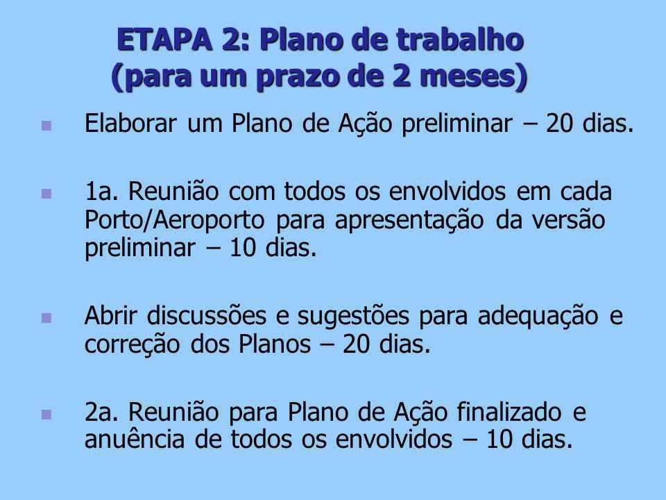 ETAPA 2: Plano de trabalho (para um prazo de 2 meses)