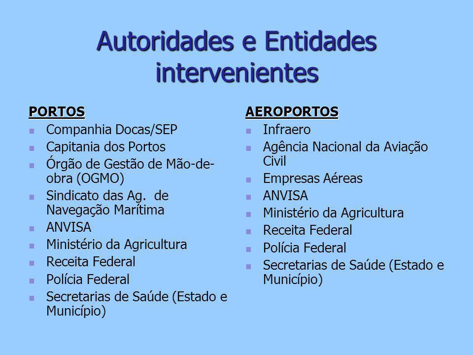 Autoridades e Entidades intervenientes
