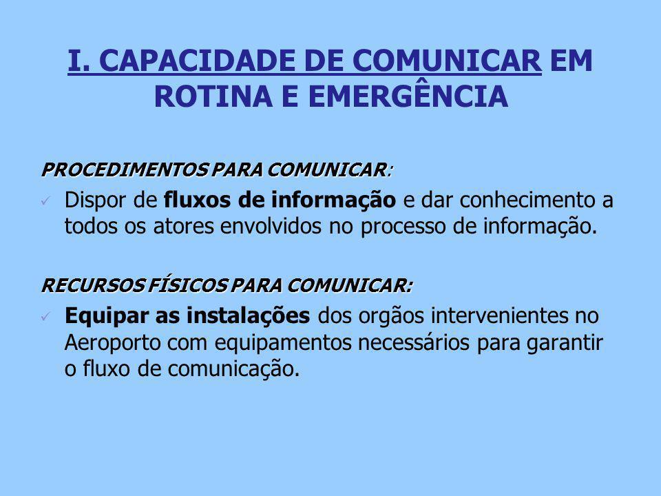 I. CAPACIDADE DE COMUNICAR EM ROTINA E EMERGÊNCIA