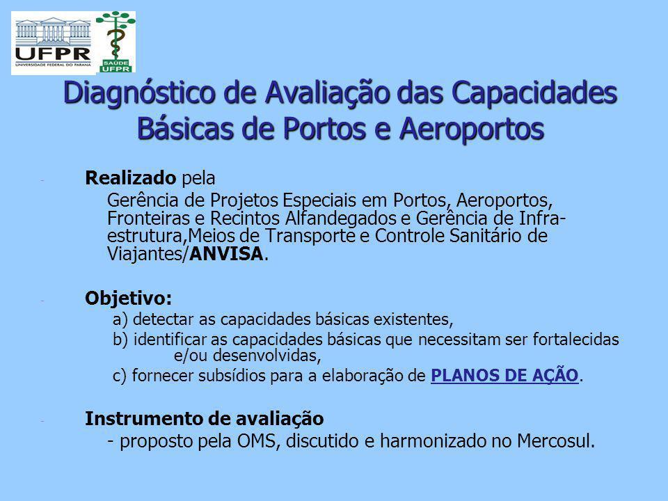 Diagnóstico de Avaliação das Capacidades Básicas de Portos e Aeroportos