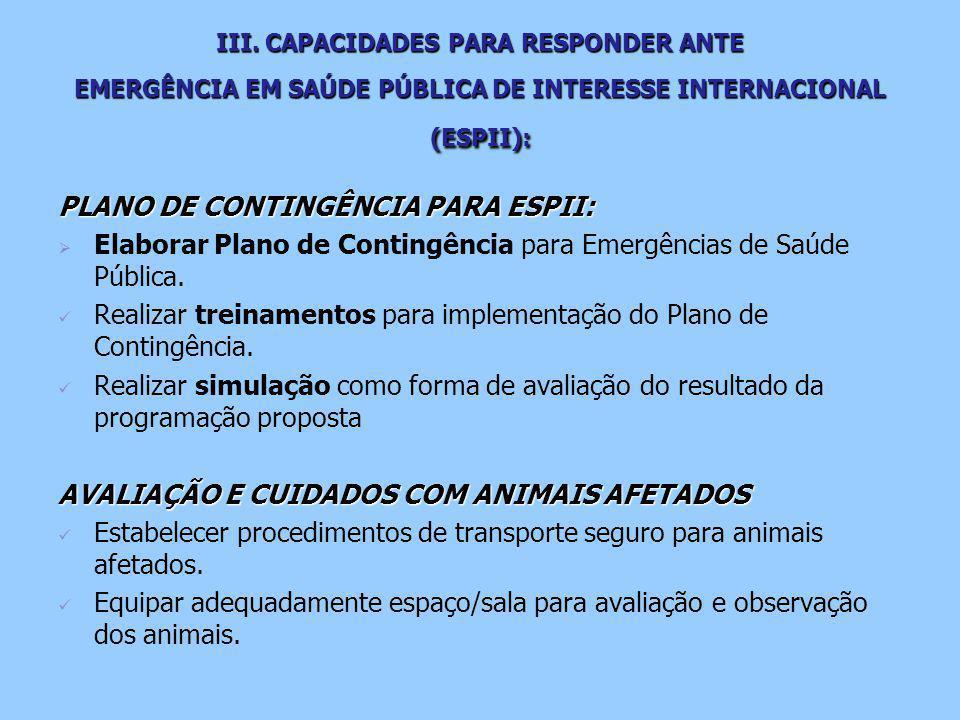 PLANO DE CONTINGÊNCIA PARA ESPII: