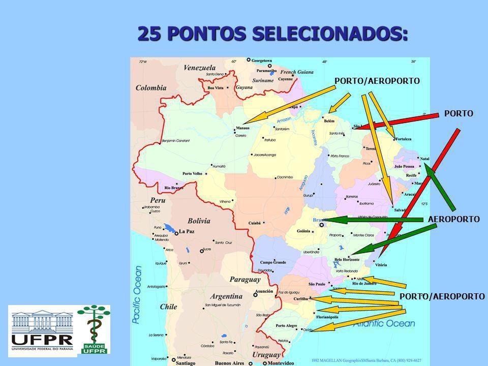 25 PONTOS SELECIONADOS: PORTO/AEROPORTO PORTO AEROPORTO