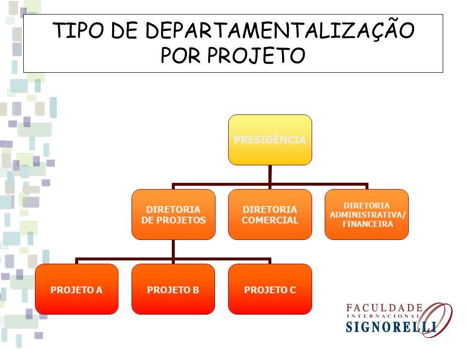 TIPO DE DEPARTAMENTALIZAÇÃO POR PROJETO