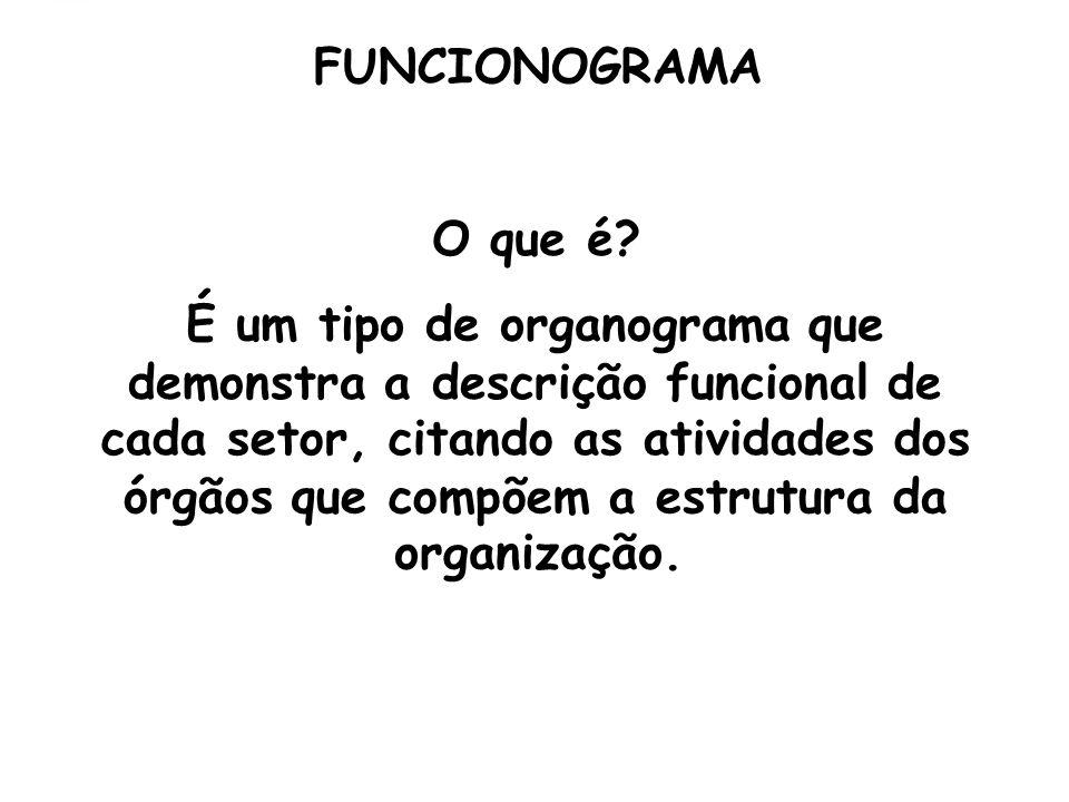 FUNCIONOGRAMA O que é É um tipo de organograma que. demonstra a descrição funcional de. cada setor, citando as atividades dos.