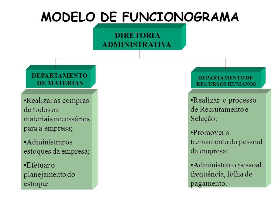 MODELO DE FUNCIONOGRAMA