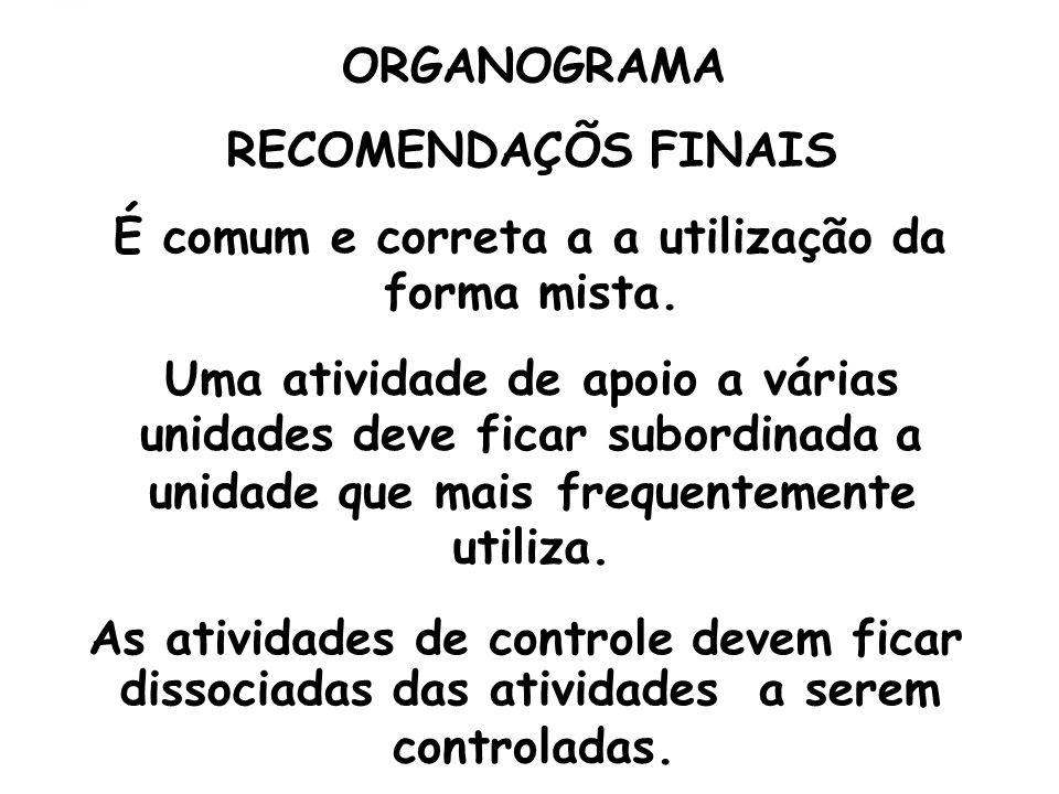 ORGANOGRAMA RECOMENDAÇÕS FINAIS. É comum e correta a a utilização da. forma mista. Uma atividade de apoio a várias.