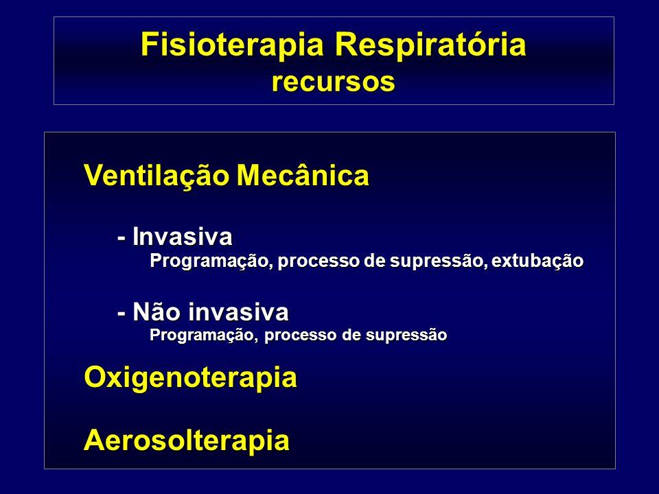 Fisioterapia Respiratória recursos