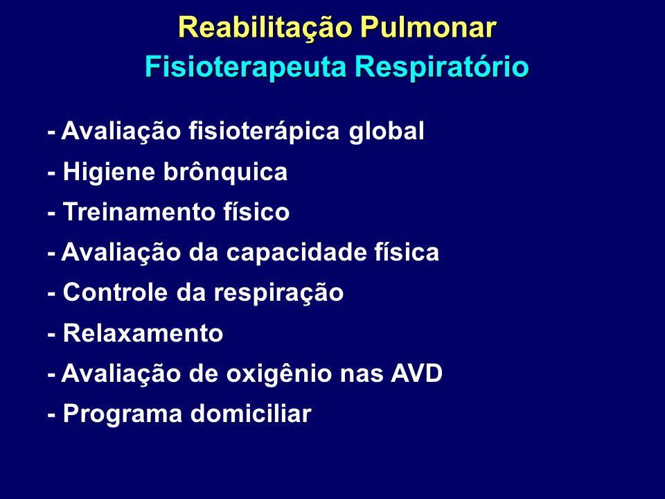 Reabilitação Pulmonar Fisioterapeuta Respiratório