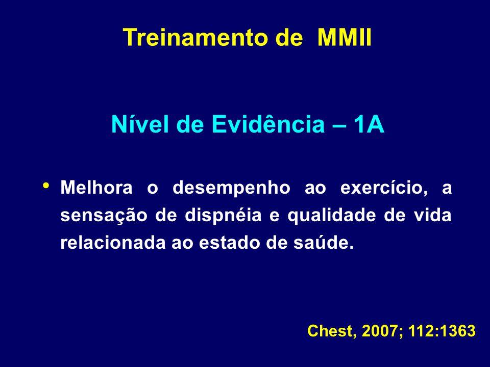 Treinamento de MMII Nível de Evidência – 1A