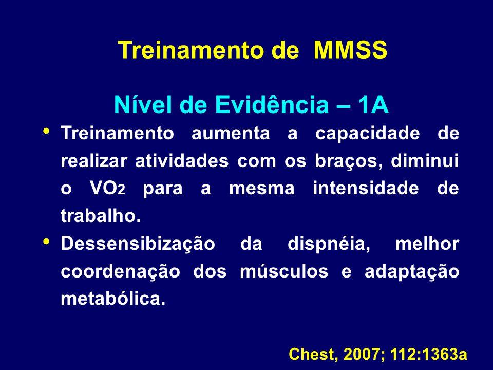 Treinamento de MMSS Nível de Evidência – 1A